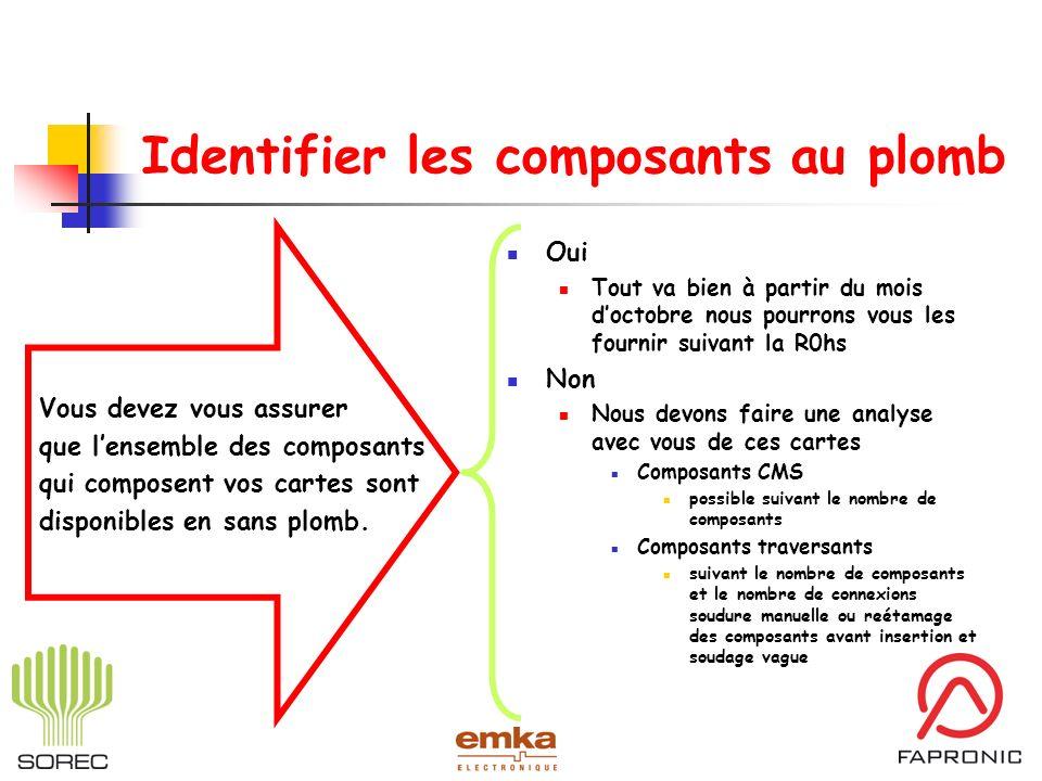 Identifier les composants au plomb