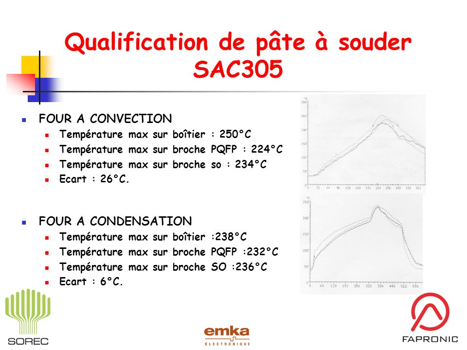 Qualification de pâte à souder SAC305