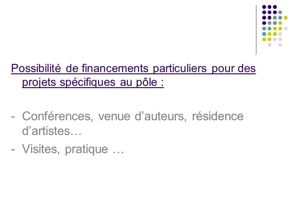 - Conférences, venue d'auteurs, résidence d'artistes…