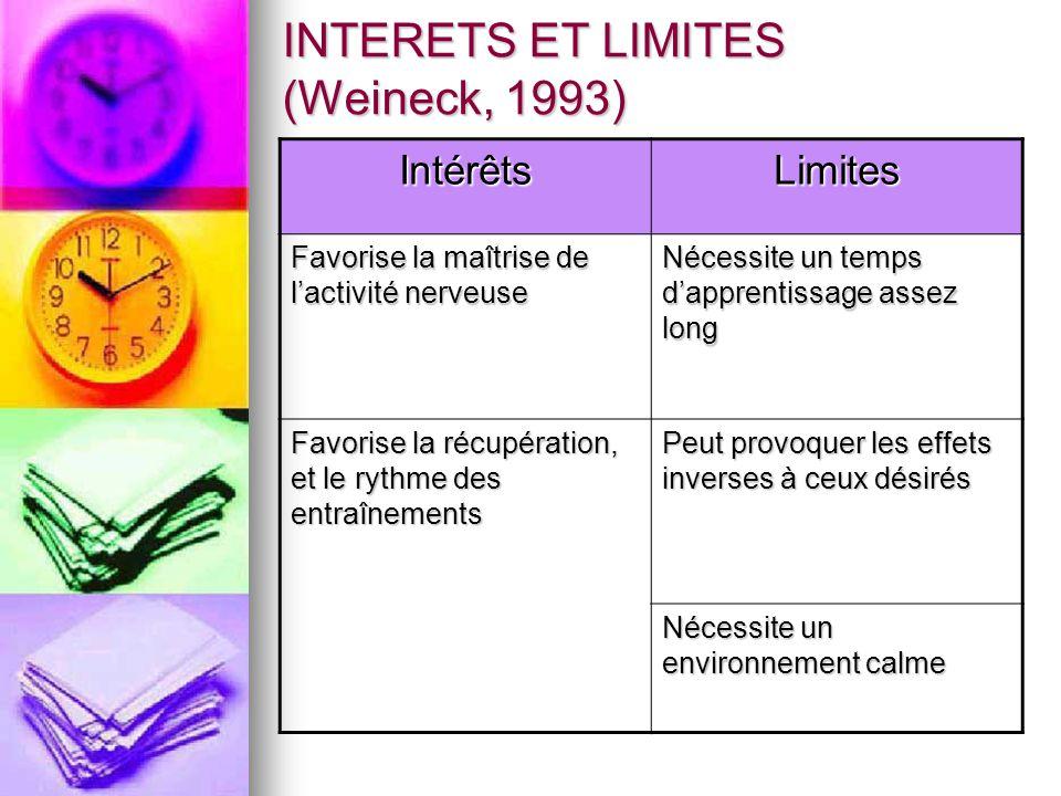 INTERETS ET LIMITES (Weineck, 1993)
