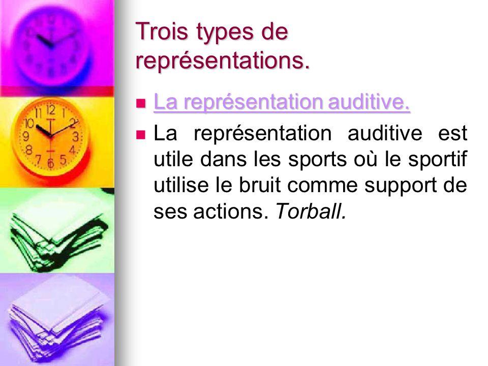 Trois types de représentations.