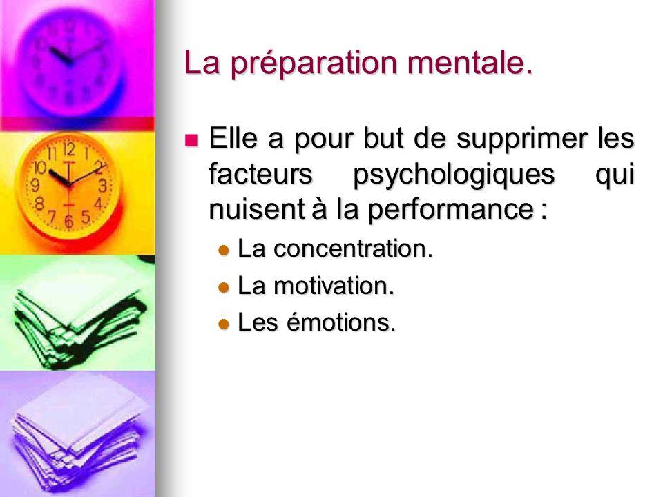 La préparation mentale.