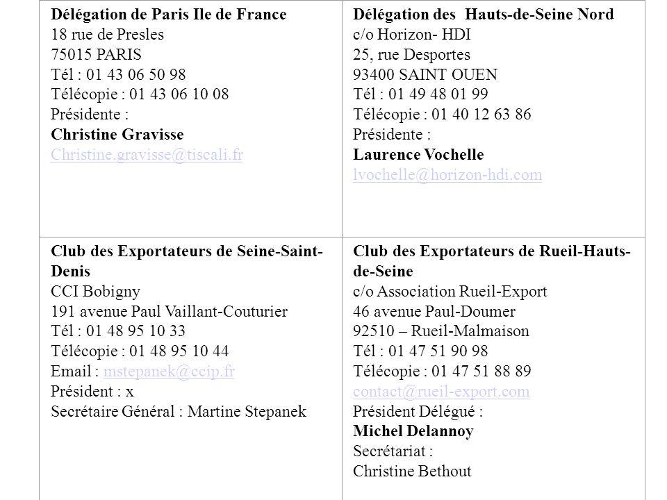 Délégation de Paris Ile de France 18 rue de Presles 75015 PARIS