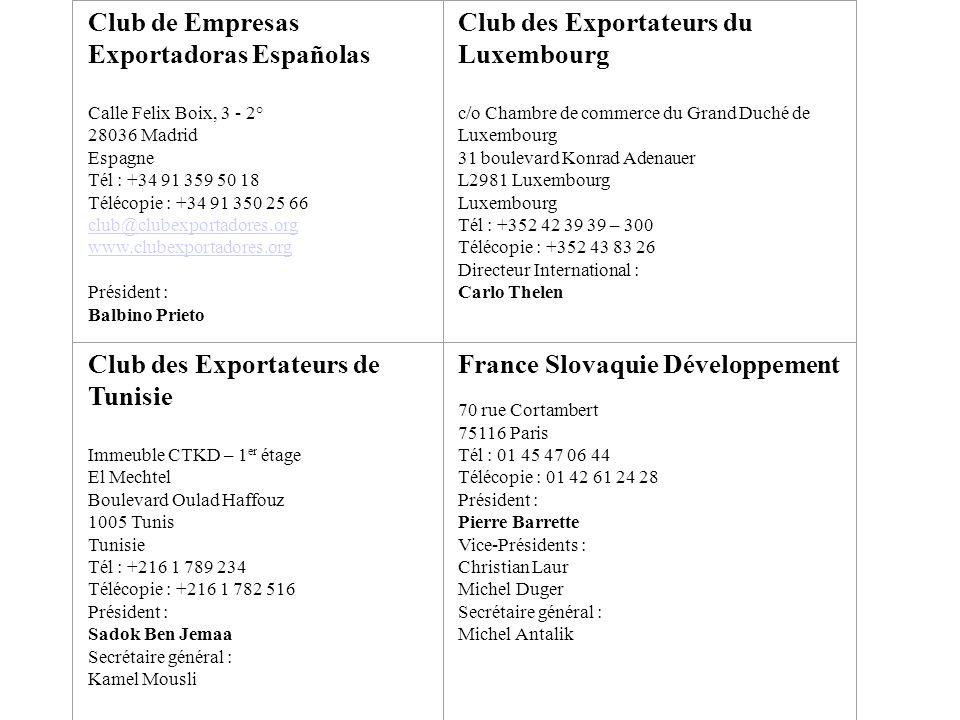 Club de Empresas Exportadoras Españolas