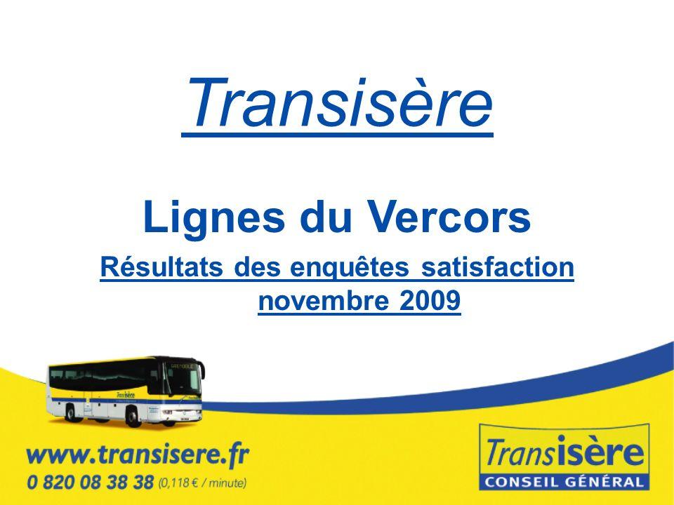 Résultats des enquêtes satisfaction novembre 2009