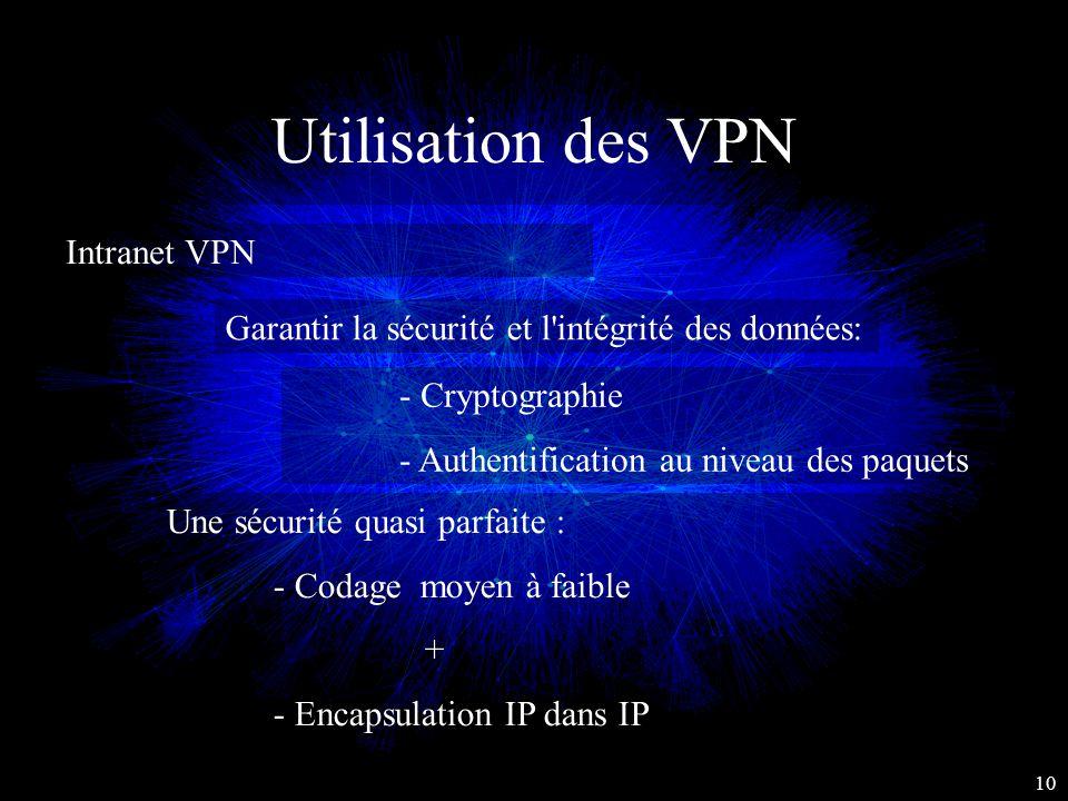 Utilisation des VPN Intranet VPN