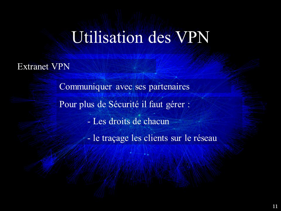 Utilisation des VPN Extranet VPN Communiquer avec ses partenaires