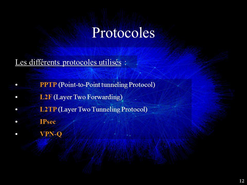 Protocoles Les différents protocoles utilisés :