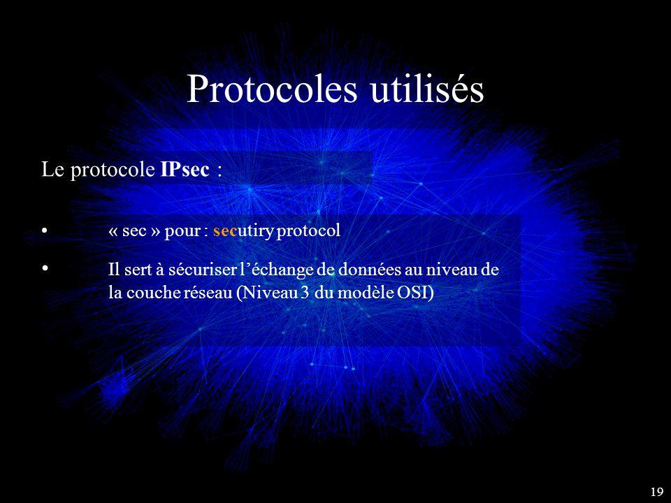 Protocoles utilisés Le protocole IPsec :