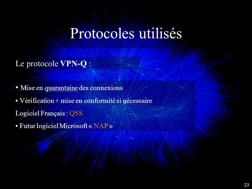 Protocoles utilisés Le protocole VPN-Q :