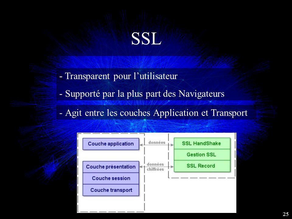 SSL - Transparent pour l'utilisateur