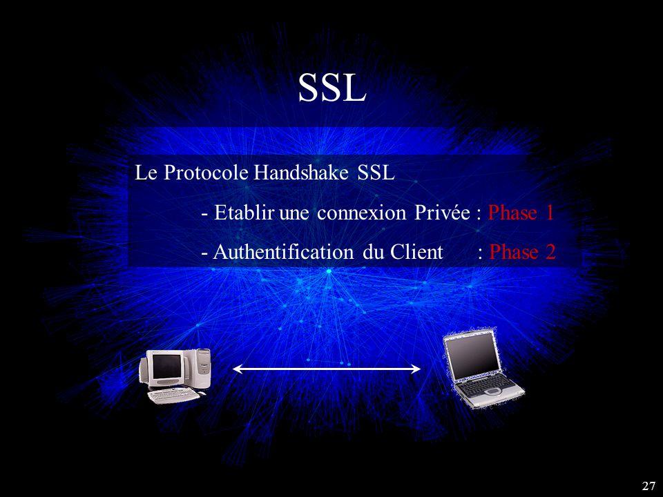 SSL Le Protocole Handshake SSL