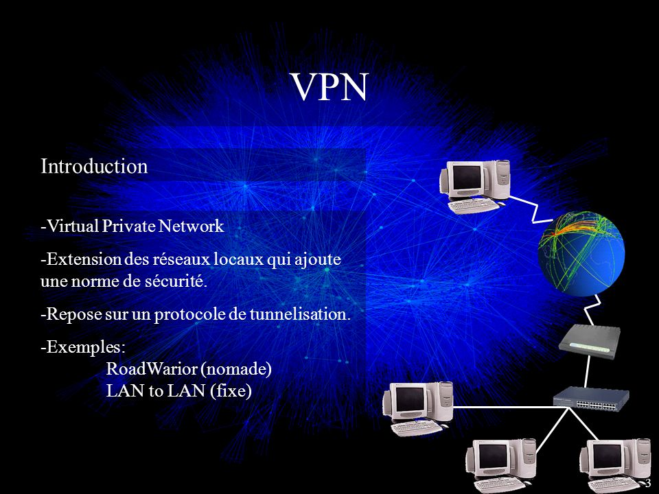 VPN Introduction -Virtual Private Network