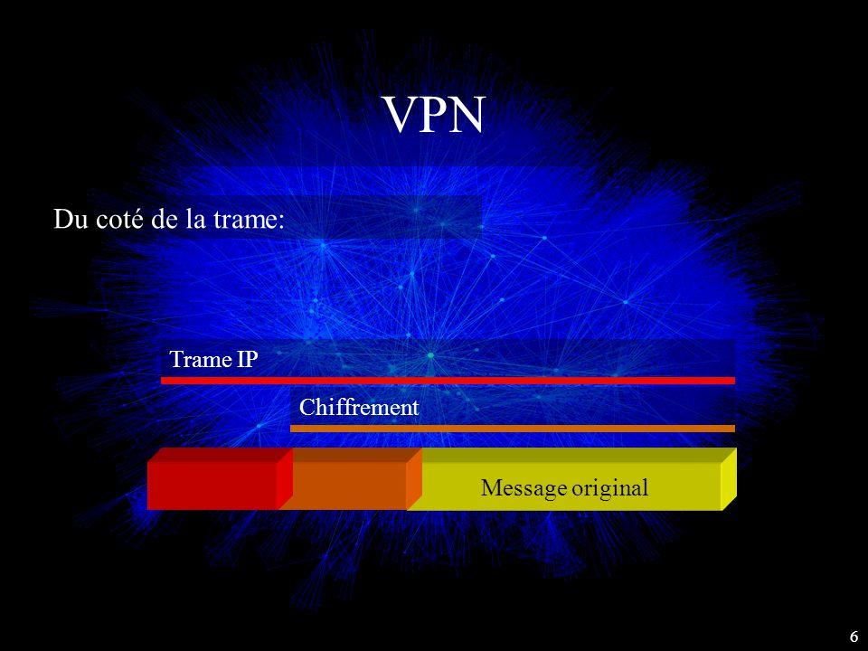 VPN Du coté de la trame: Trame IP Chiffrement Message original 6