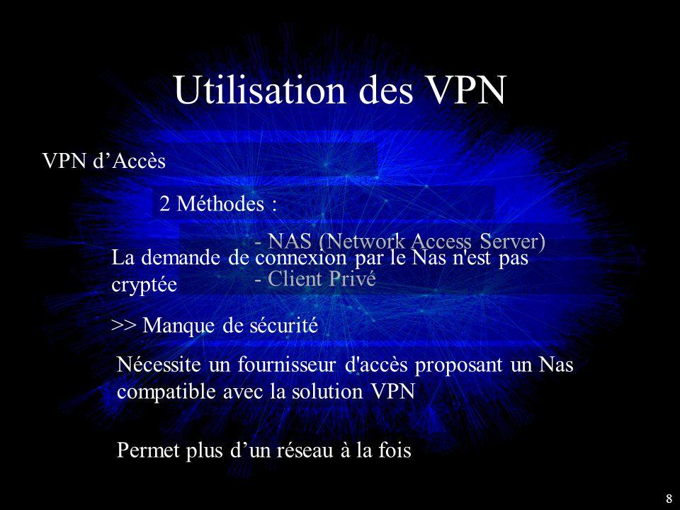Utilisation des VPN VPN d'Accès 2 Méthodes :