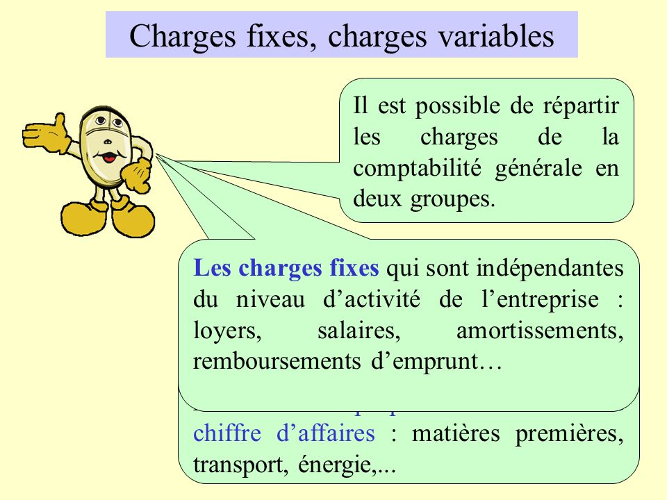 Charges fixes, charges variables