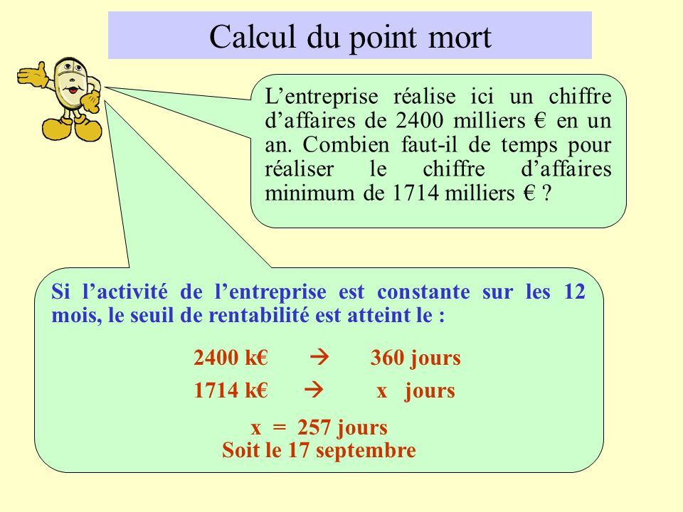 Calcul du point mort
