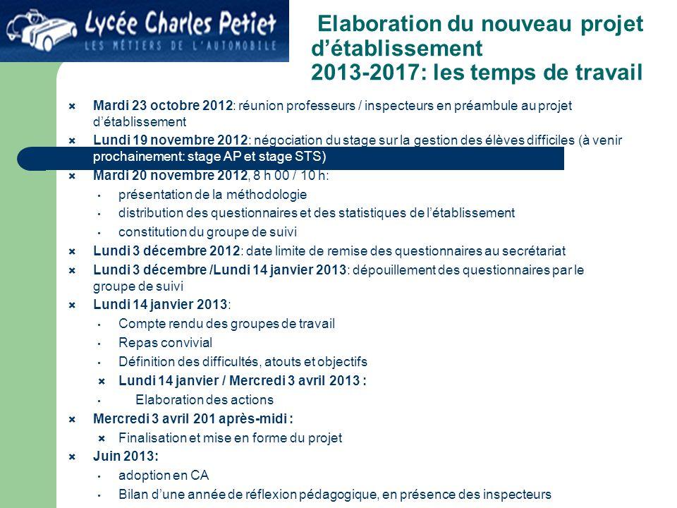 Elaboration du nouveau projet d'établissement 2013-2017: les temps de travail