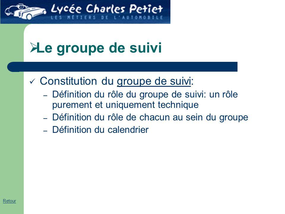 Le groupe de suivi Constitution du groupe de suivi: