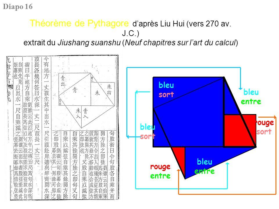Diapo 16 Théorème de Pythagore d'après Liu Hui (vers 270 av. J.C.) extrait du Jiushang suanshu (Neuf chapitres sur l'art du calcul)