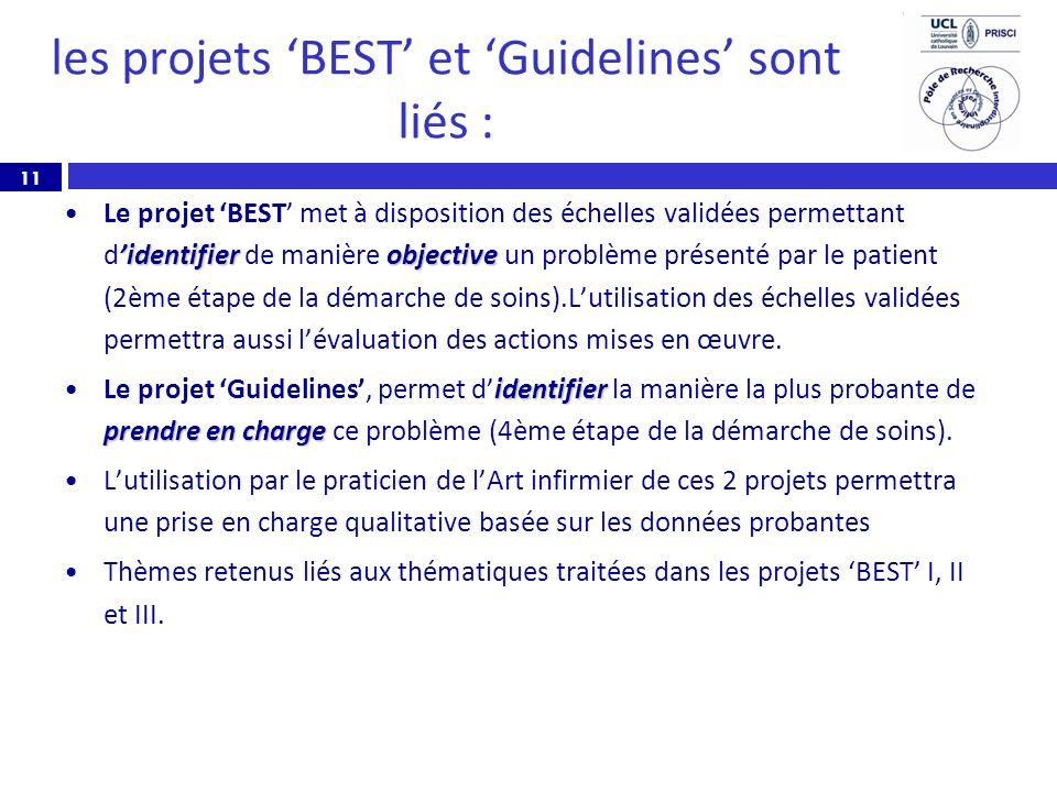 les projets 'BEST' et 'Guidelines' sont liés :