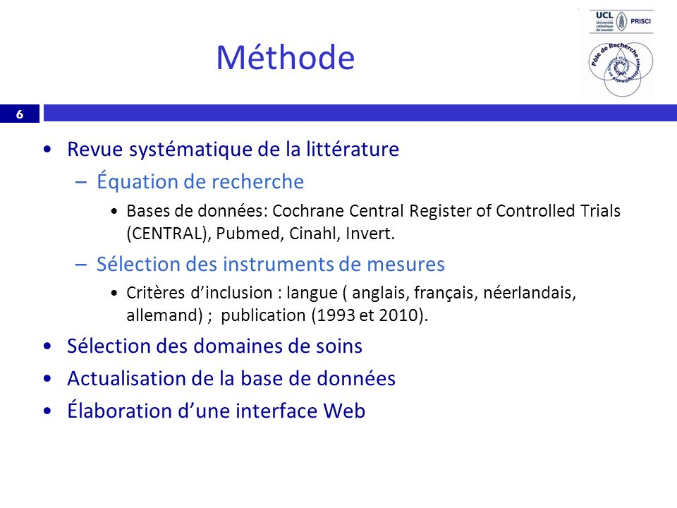 Méthode Revue systématique de la littérature Équation de recherche