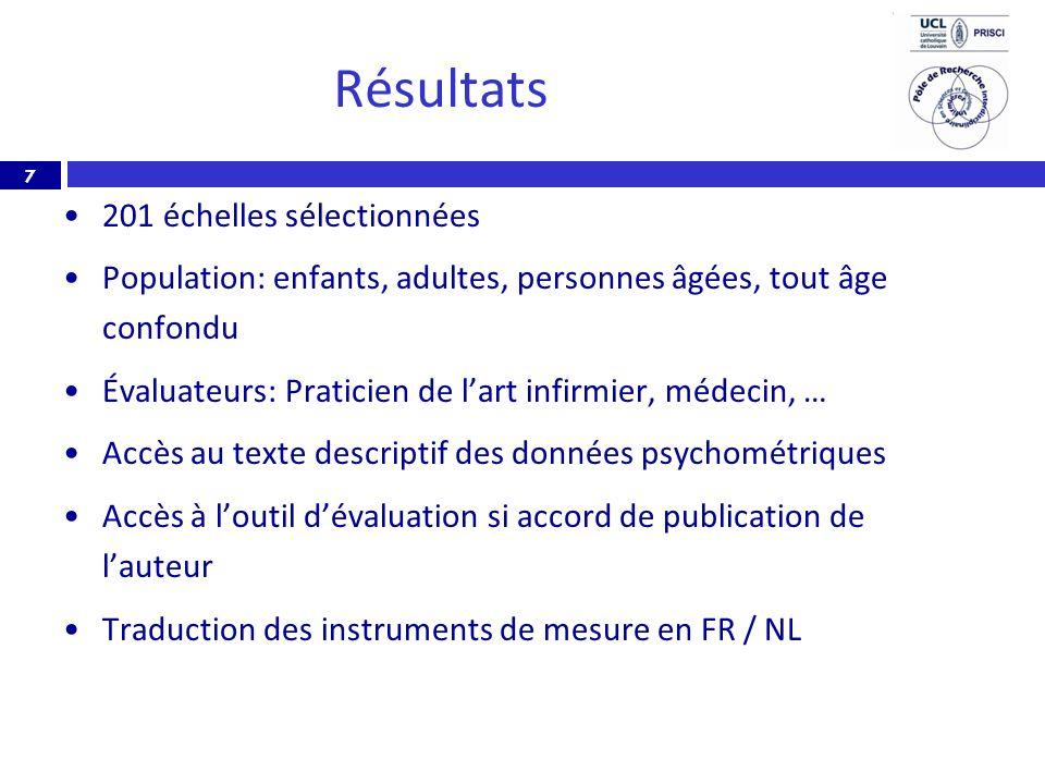 Résultats 201 échelles sélectionnées