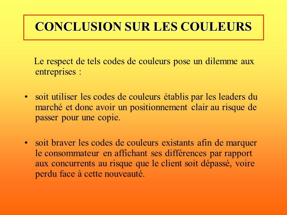 CONCLUSION SUR LES COULEURS