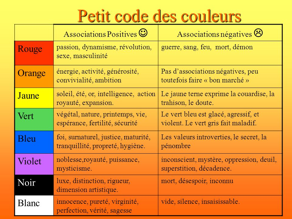 Les associations de couleurs le meilleur de la maison - Associations de couleurs ...