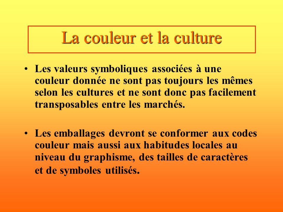 La couleur et la culture