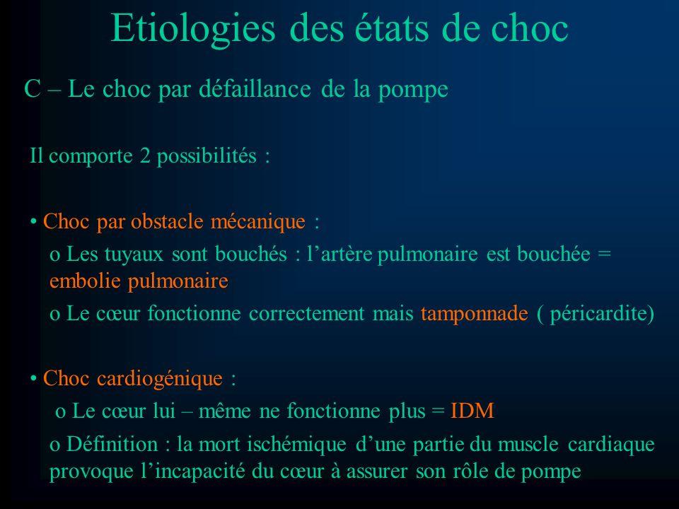 Etiologies des états de choc
