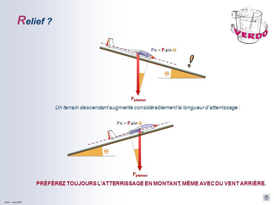Relief Pplaneur.  Px = P.sin  Un terrain descendant augmente considérablement la longueur d'atterrissage :