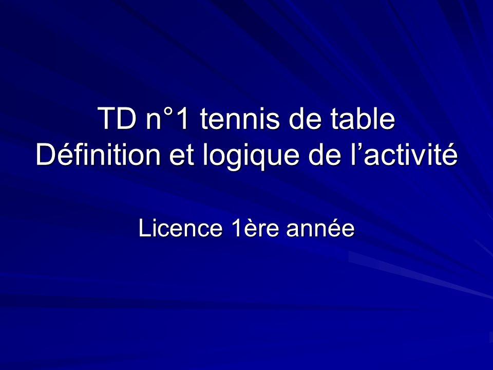 TD n°1 tennis de table Définition et logique de l'activité