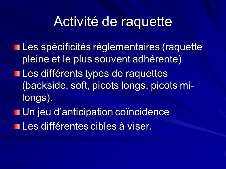 Activité de raquette Les spécificités réglementaires (raquette pleine et le plus souvent adhérente)
