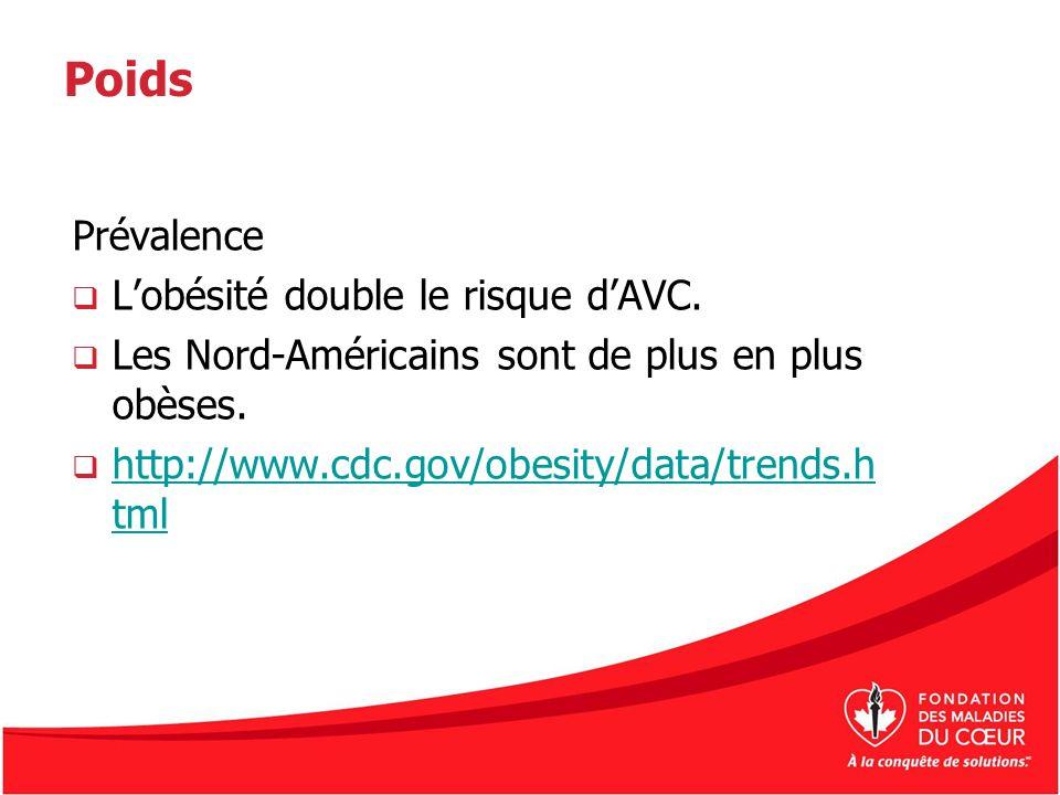 Poids Prévalence L'obésité double le risque d'AVC.