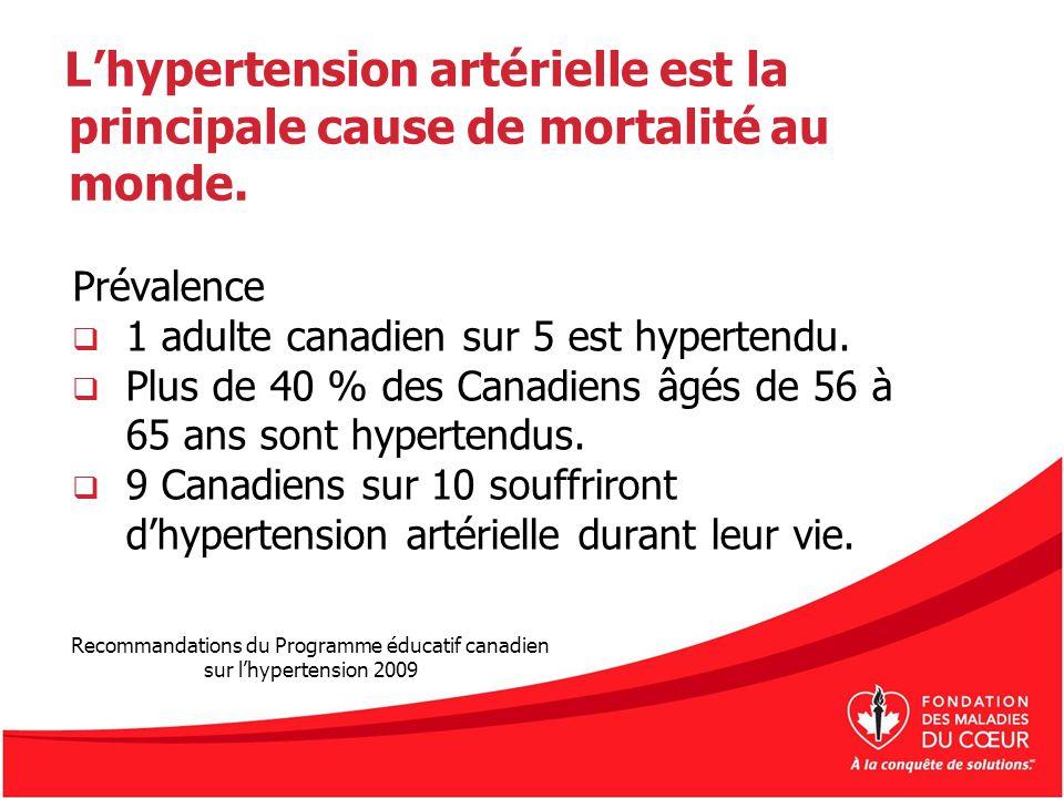 Recommandations du Programme éducatif canadien sur l'hypertension 2009