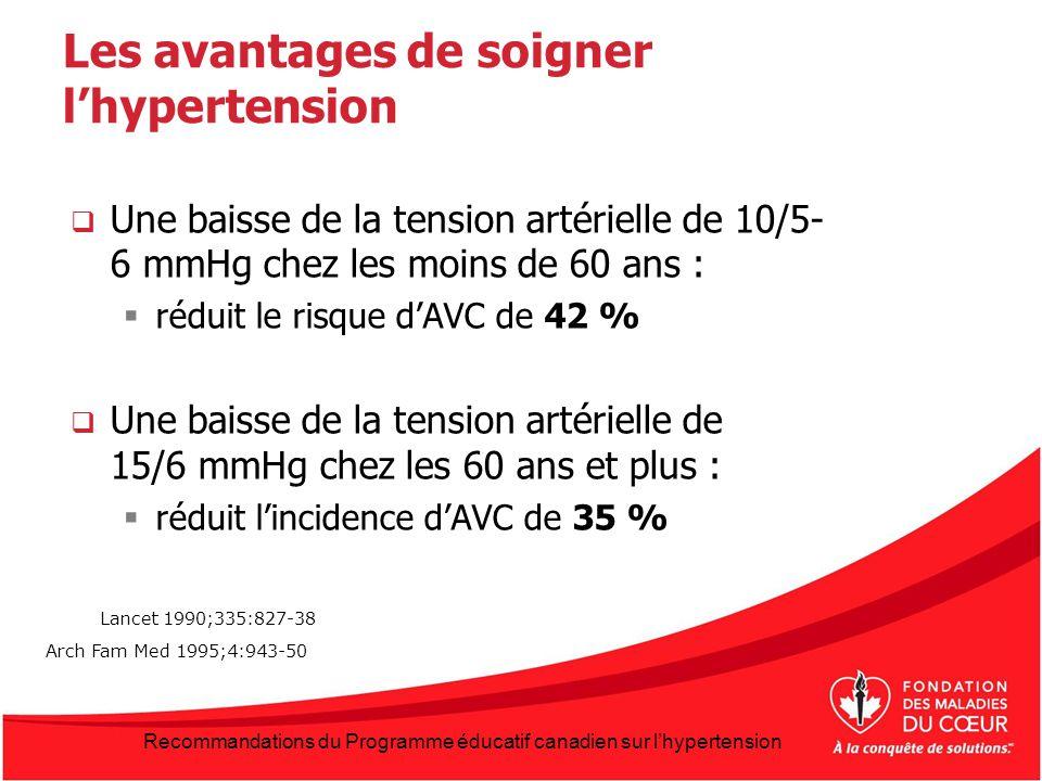 Les avantages de soigner l'hypertension