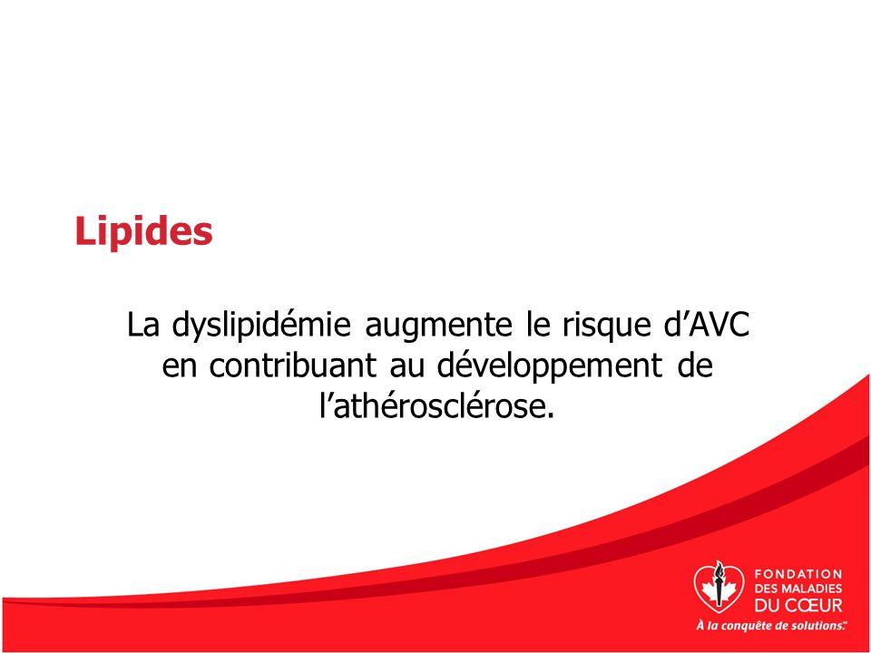 Lipides La dyslipidémie augmente le risque d'AVC en contribuant au développement de l'athérosclérose.