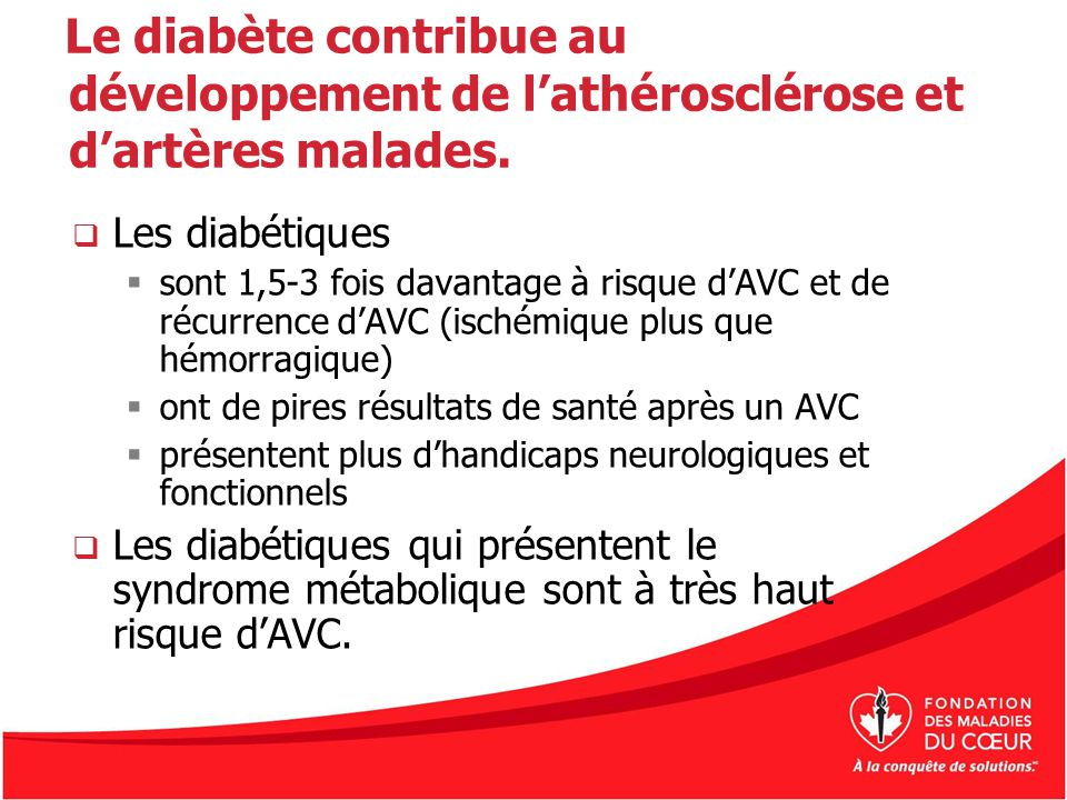 Le diabète contribue au développement de l'athérosclérose et d'artères malades.