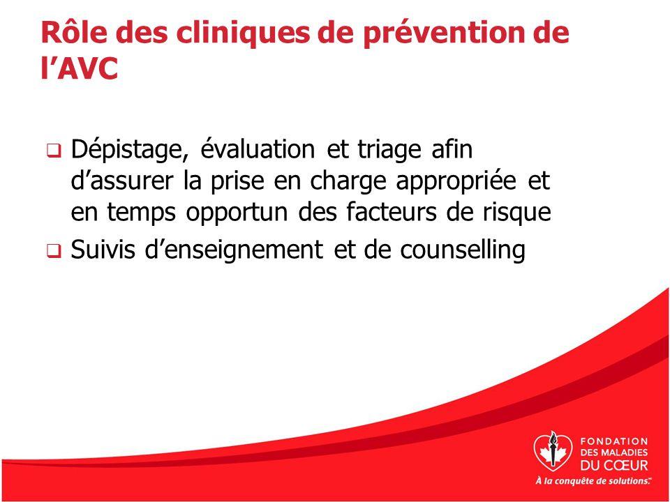 Rôle des cliniques de prévention de l'AVC