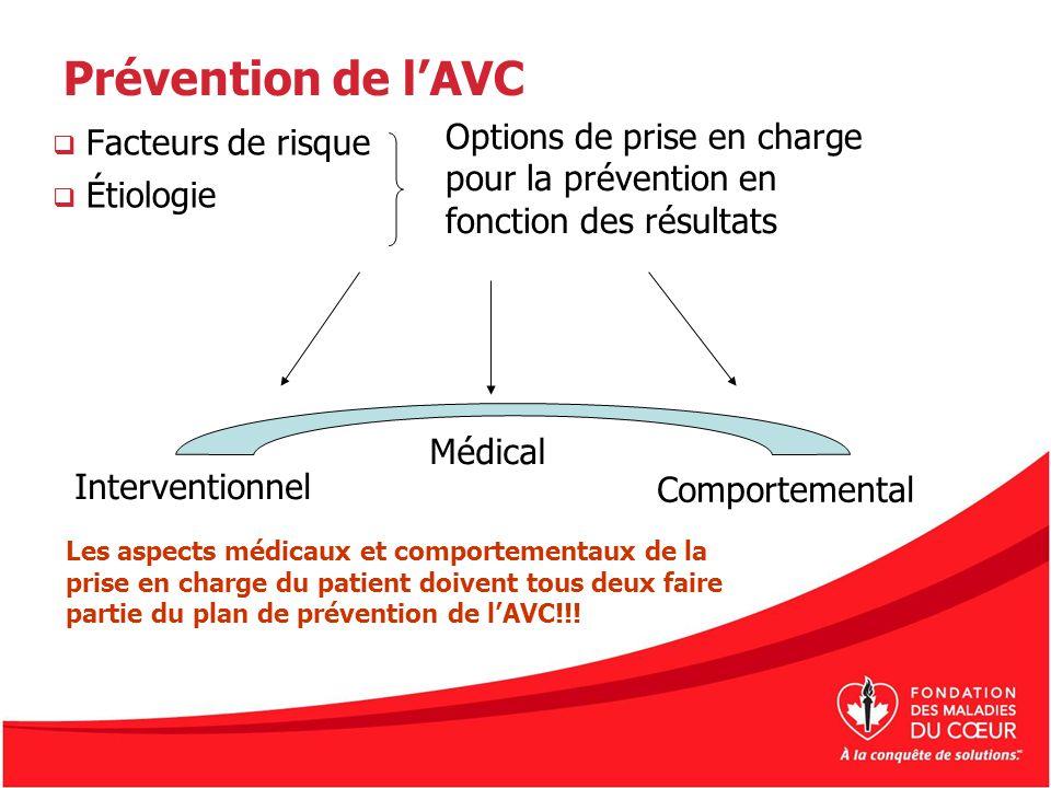Prévention de l'AVC Facteurs de risque