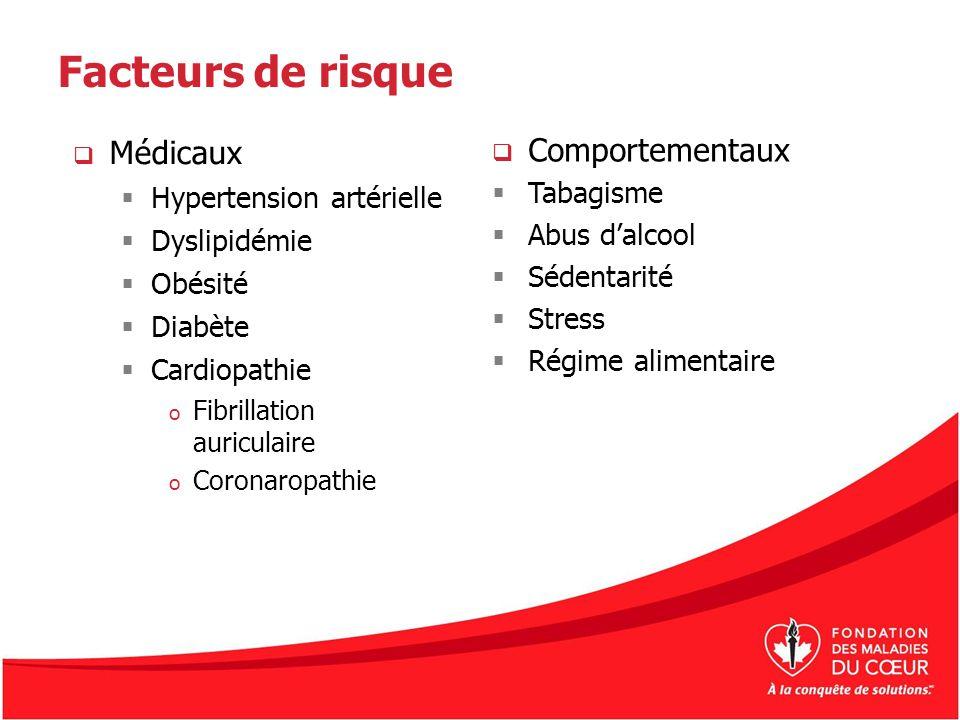 Facteurs de risque Médicaux Comportementaux Hypertension artérielle
