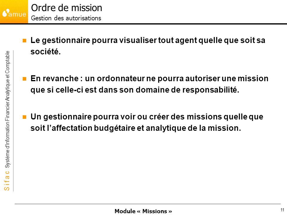 Ordre de mission Gestion des autorisations