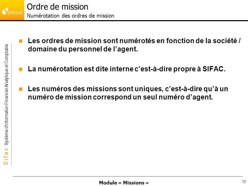 Ordre de mission Numérotation des ordres de mission