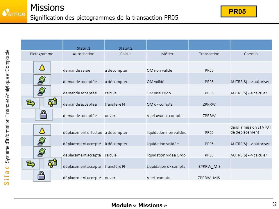 Missions Signification des pictogrammes de la transaction PR05