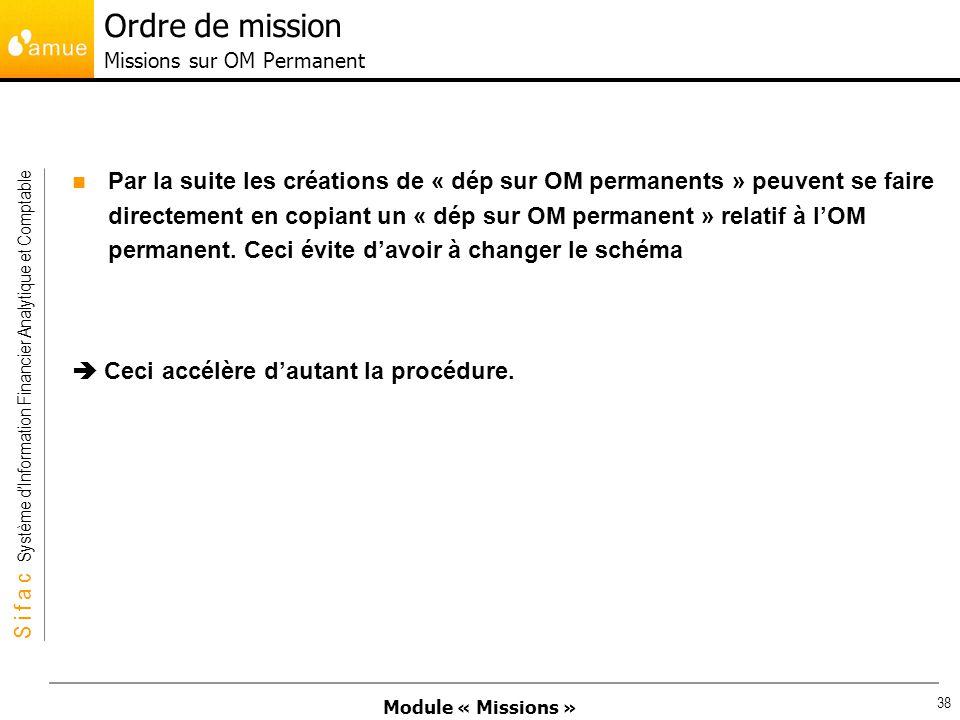 Ordre de mission Missions sur OM Permanent