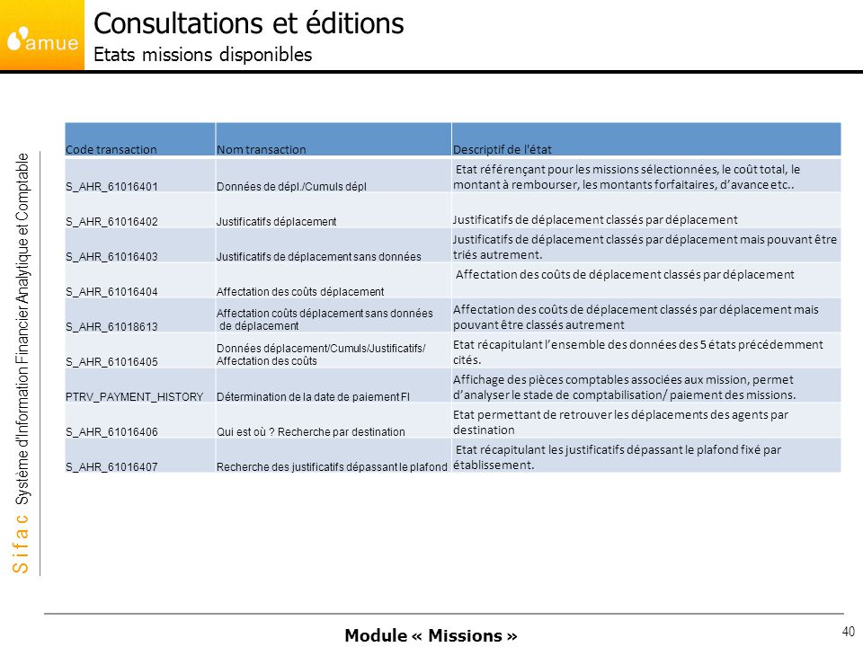 Consultations et éditions Etats missions disponibles