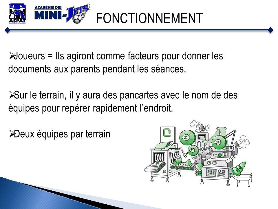 FONCTIONNEMENT Joueurs = Ils agiront comme facteurs pour donner les documents aux parents pendant les séances.