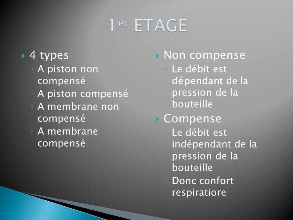 1er ETAGE 4 types Non compense Compense A piston non compensé