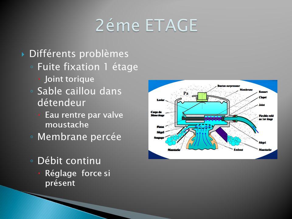 2éme ETAGE Différents problèmes Fuite fixation 1 étage